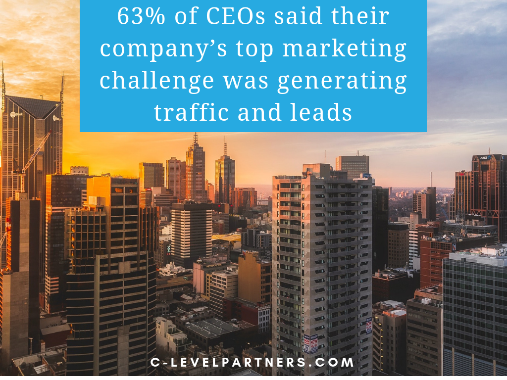 63% of CEOs say their top marketing challenge is generating traffic and leads. C-Level Partners specializes in lead generation.