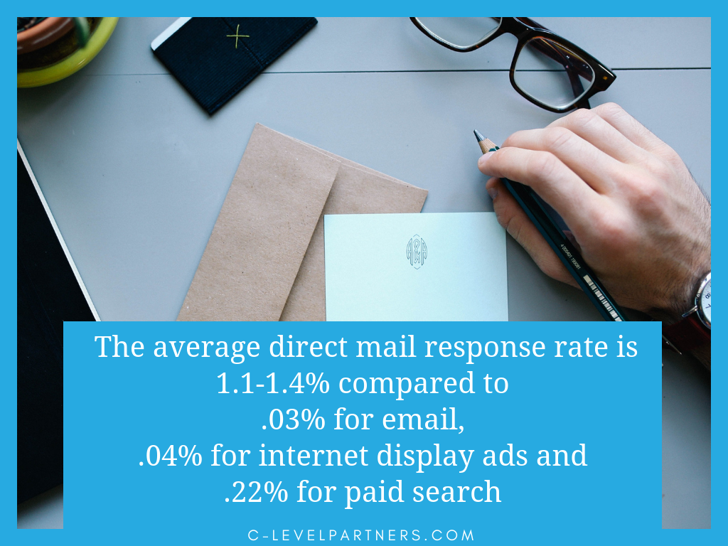 Direct mail has a high response rate and that's why lead generation companies still use it